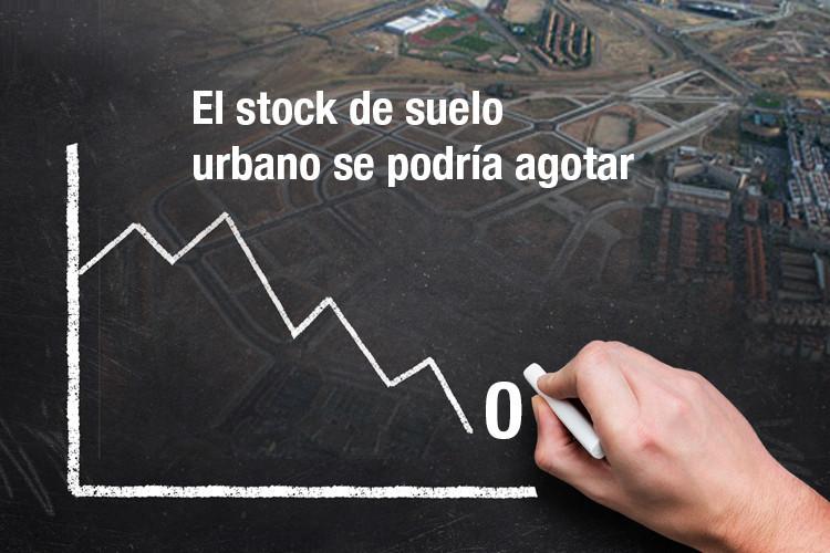 El stock de suelo urbano en la ciudad de Valencia se podría agotar en los próximos 3 ó 4 años.